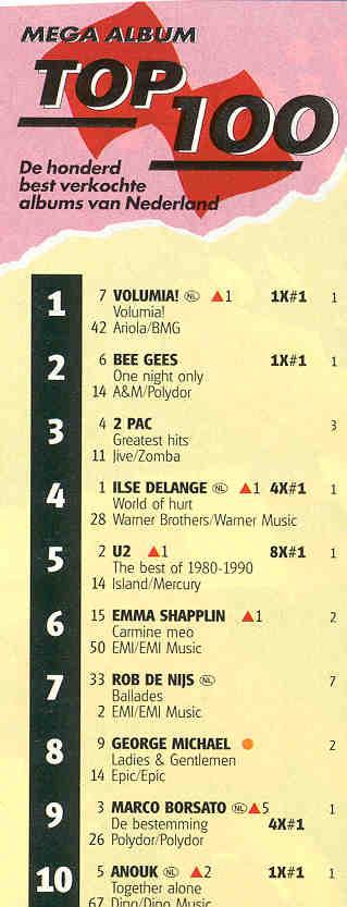 Volumia! Nummer 1 album megatop 100